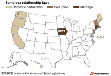 domestic partnerships and same sex marriages should all be considered equal to marriage Information on the legalization of same-sex marriage and alternatives such as civil unions and domestic partnerships in states where it is not legal.