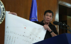 Philippines president uses gay slur against US ambassador